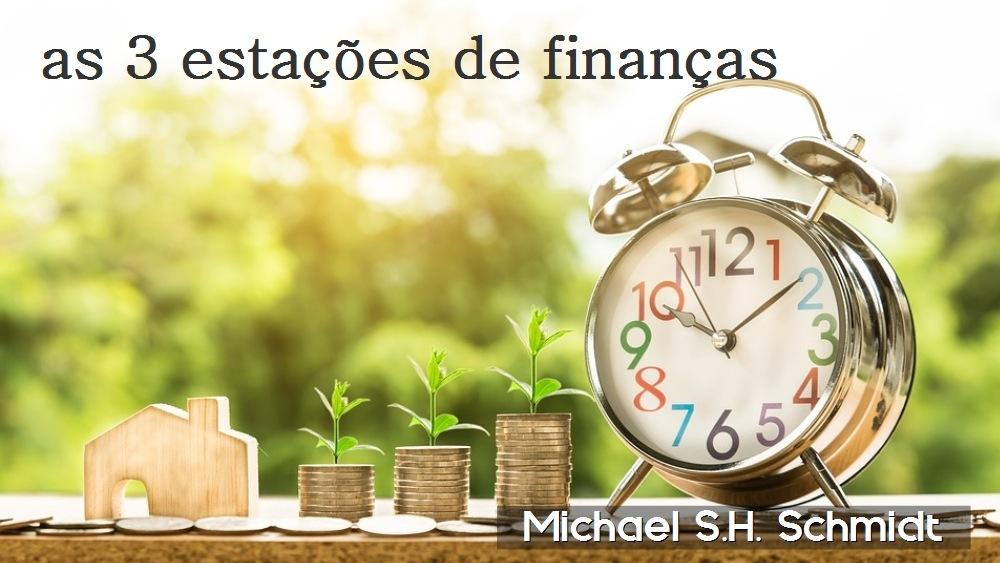 Imagem para as 3 estações de finanças